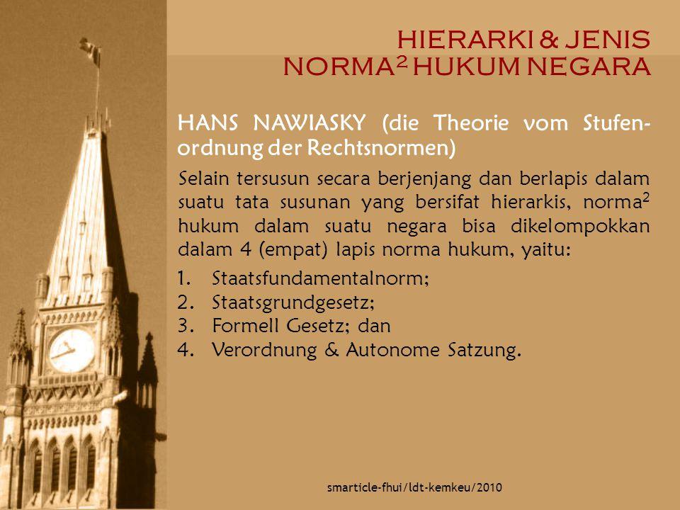 HIERARKI & JENIS NORMA2 HUKUM NEGARA