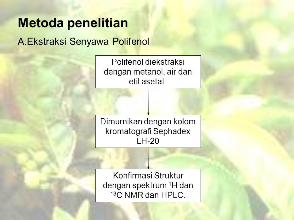 Metoda penelitian A.Ekstraksi Senyawa Polifenol