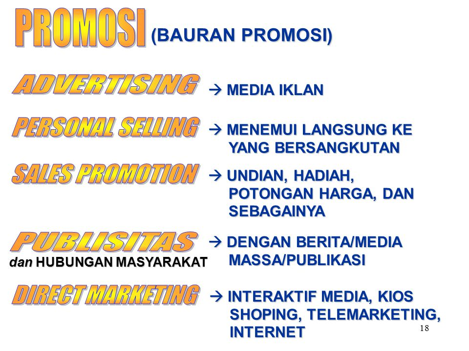 PROMOSI ADVERTISING PERSONAL SELLING SALES PROMOTION PUBLISITAS