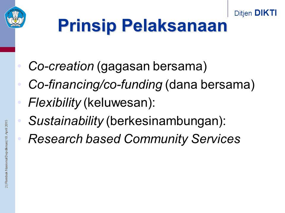 Prinsip Pelaksanaan Co-creation (gagasan bersama)