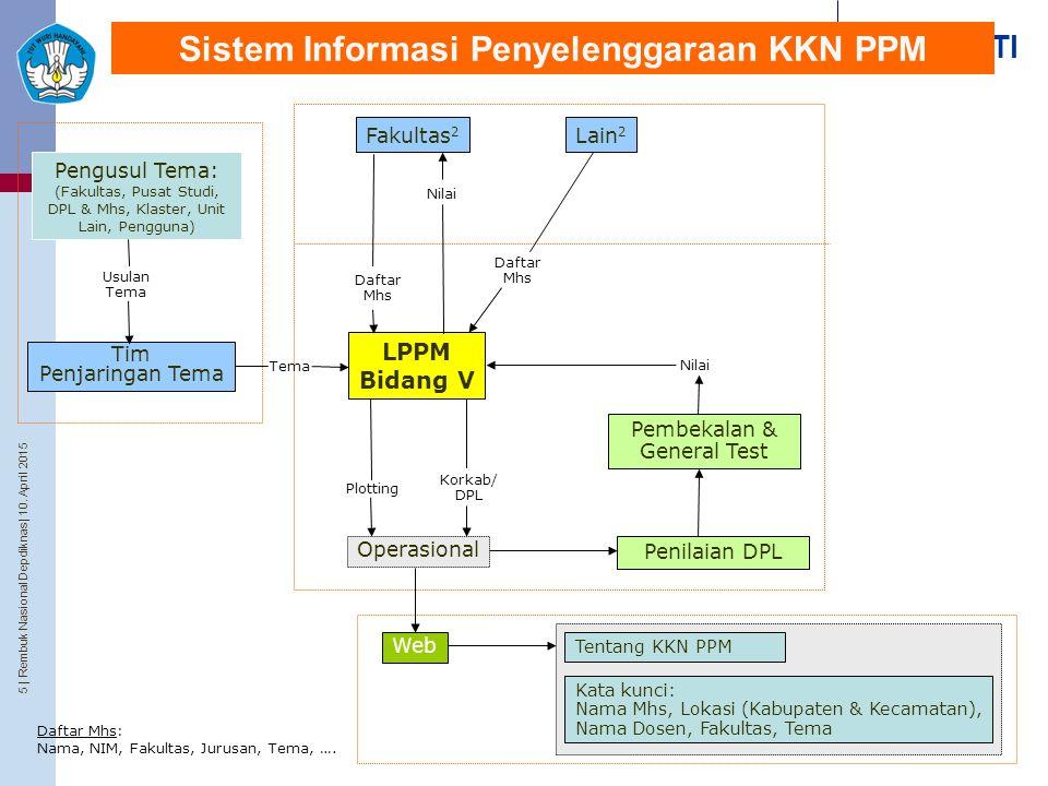 Sistem Informasi Penyelenggaraan KKN PPM
