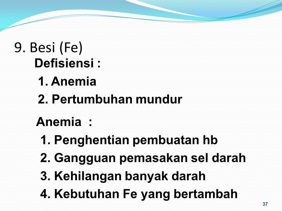 9. Besi (Fe) Defisiensi : 1. Anemia 2. Pertumbuhan mundur Anemia :