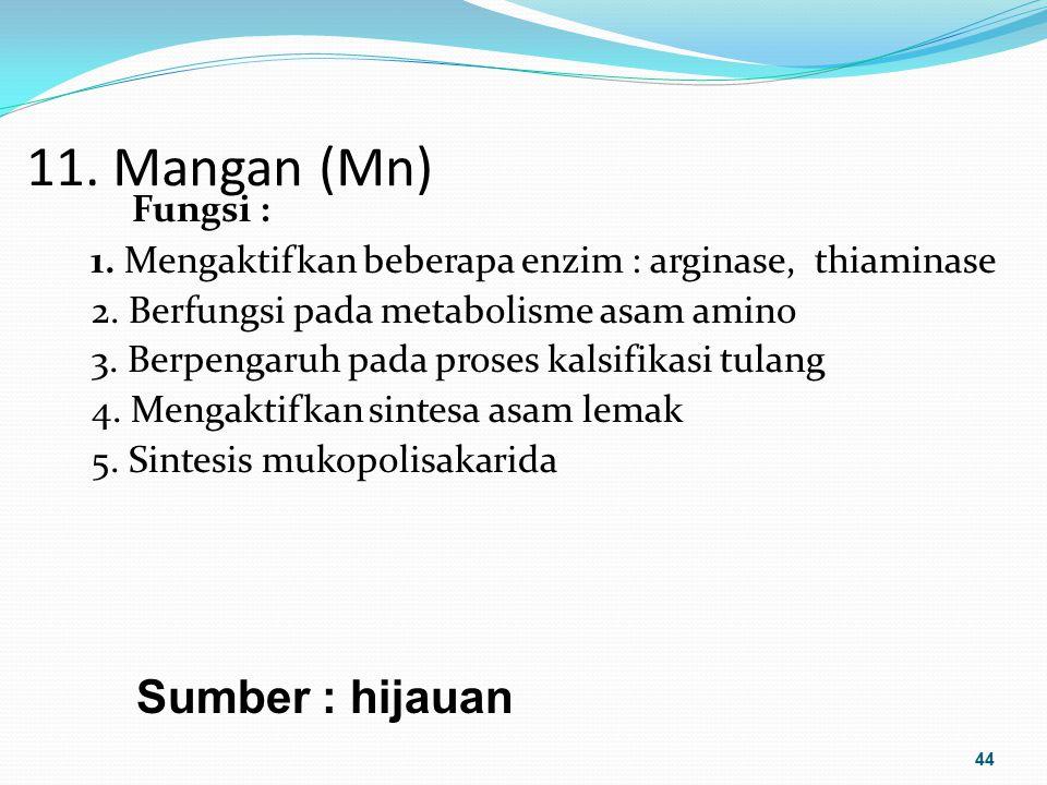 11. Mangan (Mn) Sumber : hijauan Fungsi :