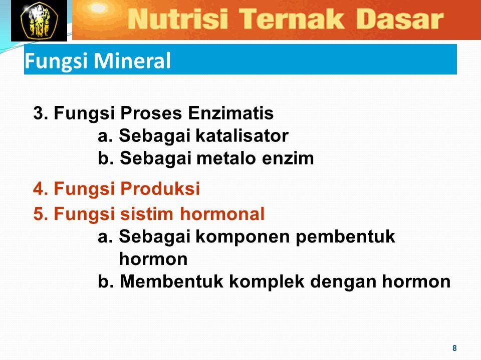 Fungsi Mineral 3. Fungsi Proses Enzimatis a. Sebagai katalisator b. Sebagai metalo enzim. 4. Fungsi Produksi.