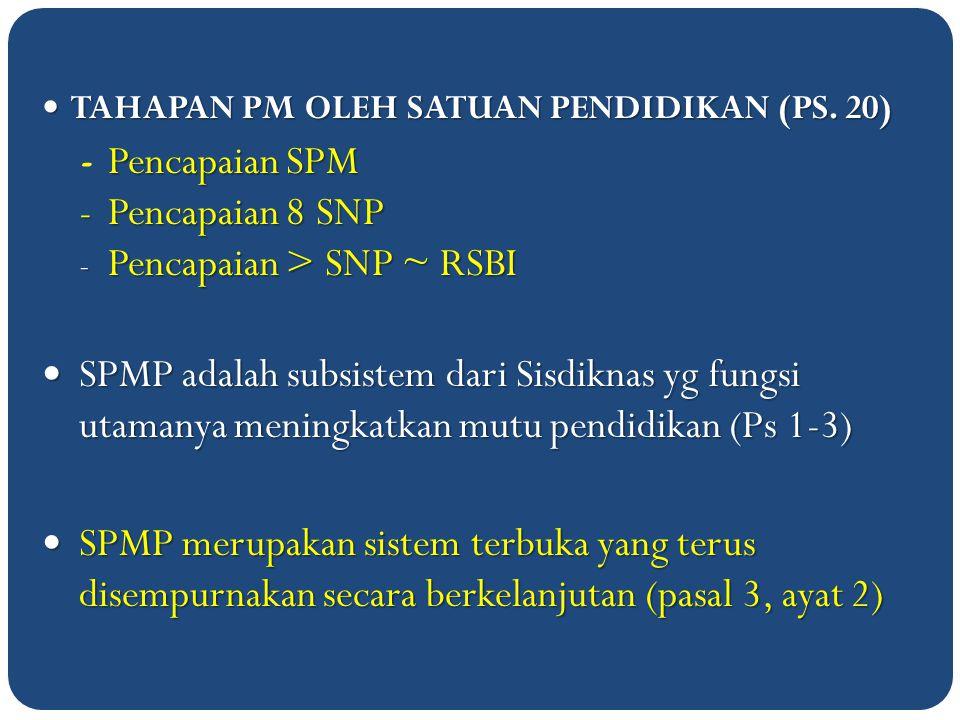 Pencapaian > SNP ~ RSBI