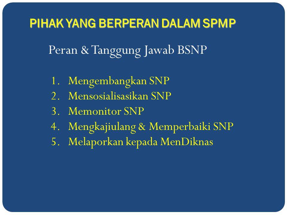 Peran & Tanggung Jawab BSNP