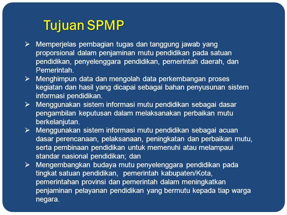 Tujuan SPMP