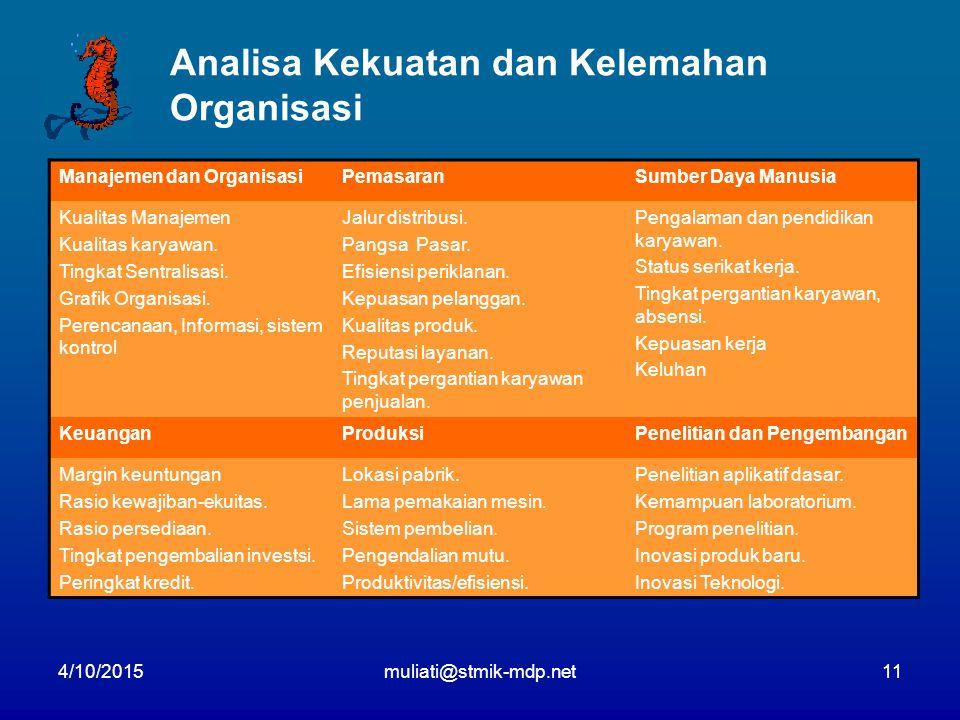 Analisa Kekuatan dan Kelemahan Organisasi