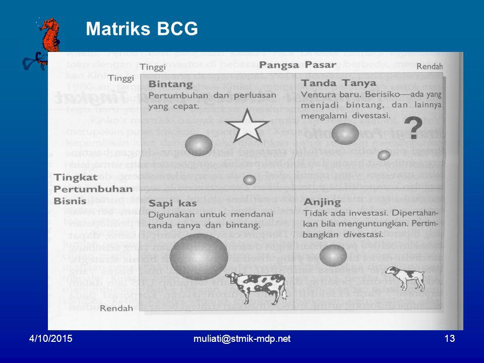 Matriks BCG 4/10/2017 muliati@stmik-mdp.net