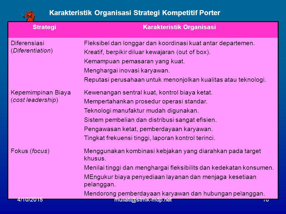 Karakteristik Organisasi Strategi Kompetitif Porter