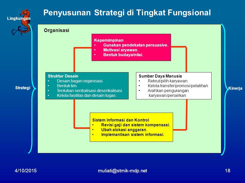 Penyusunan Strategi di Tingkat Fungsional