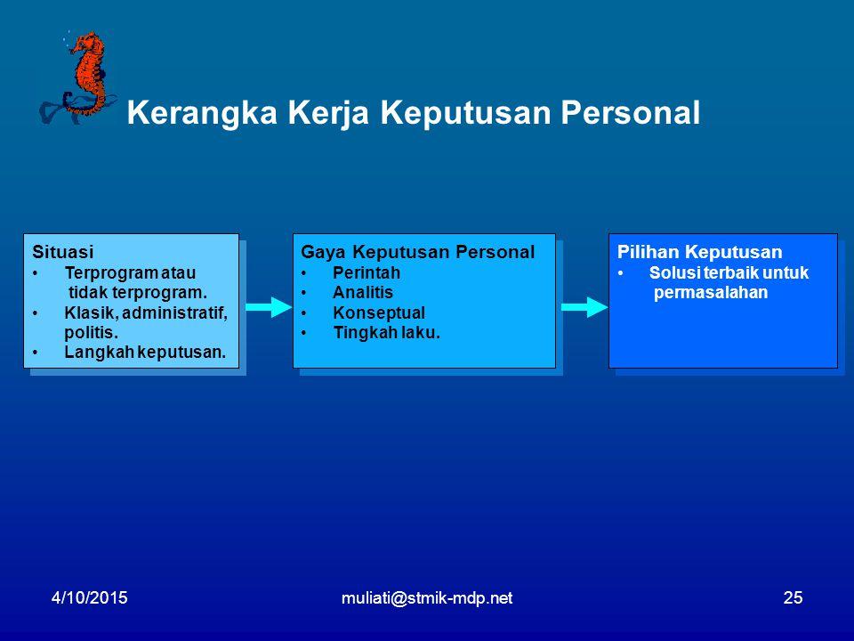 Kerangka Kerja Keputusan Personal