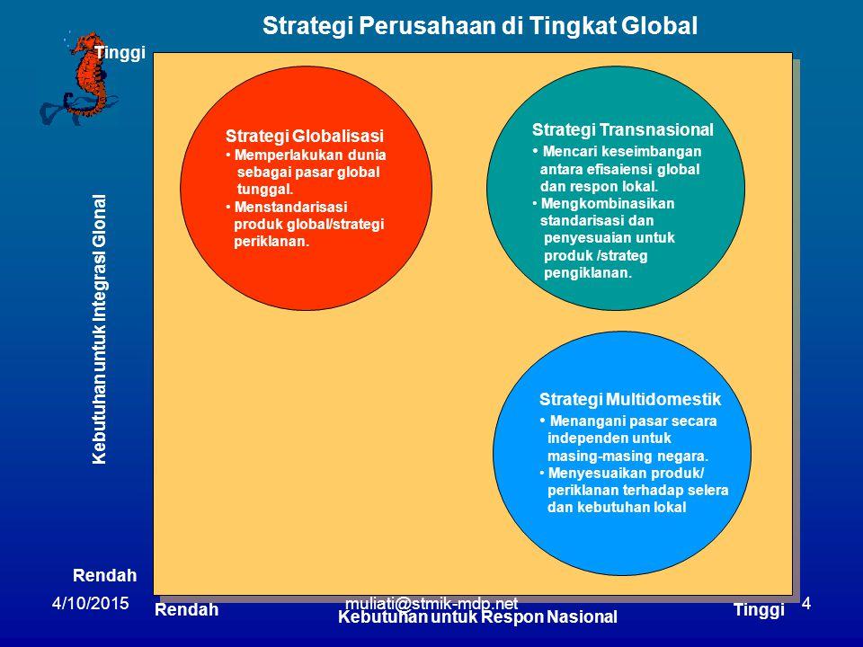 Strategi Perusahaan di Tingkat Global