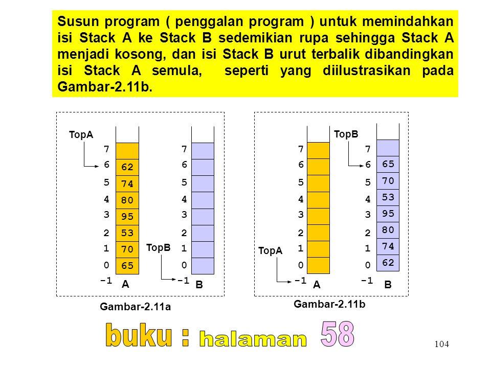 Susun program ( penggalan program ) untuk memindahkan isi Stack A ke Stack B sedemikian rupa sehingga Stack A menjadi kosong, dan isi Stack B urut terbalik dibandingkan isi Stack A semula, seperti yang diilustrasikan pada Gambar-2.11b.