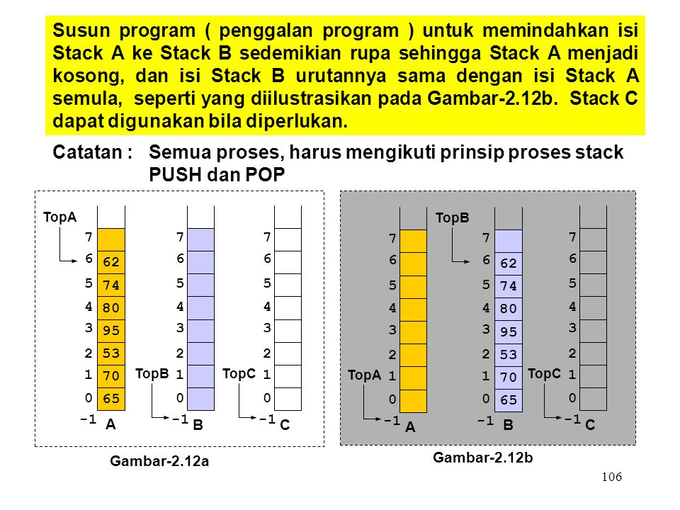 Semua proses, harus mengikuti prinsip proses stack PUSH dan POP