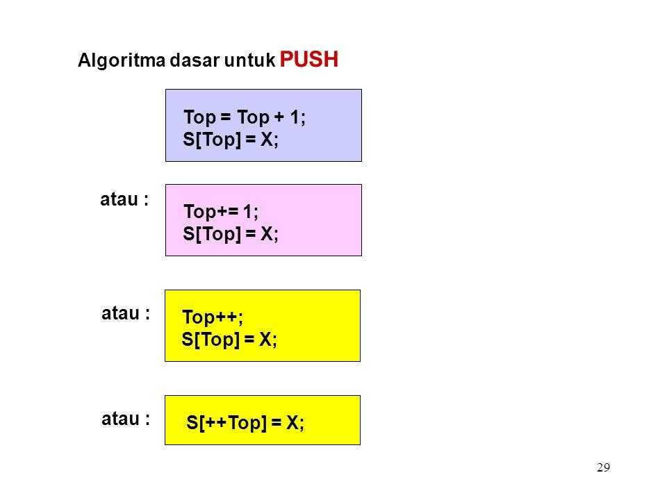 Algoritma dasar untuk PUSH