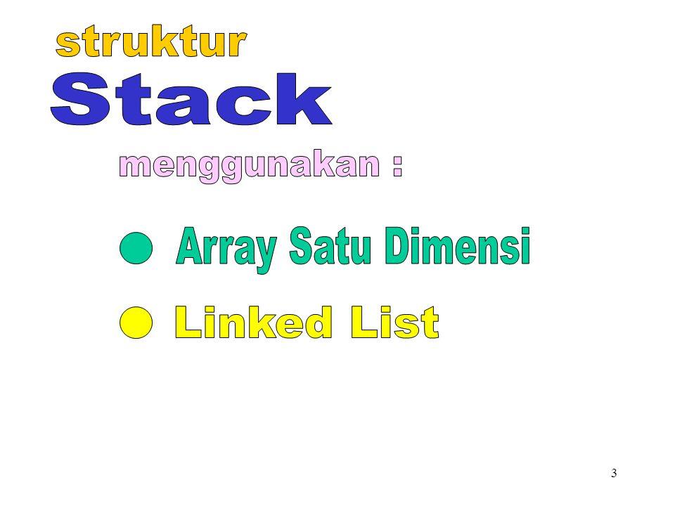 struktur Stack menggunakan : Array Satu Dimensi Linked List