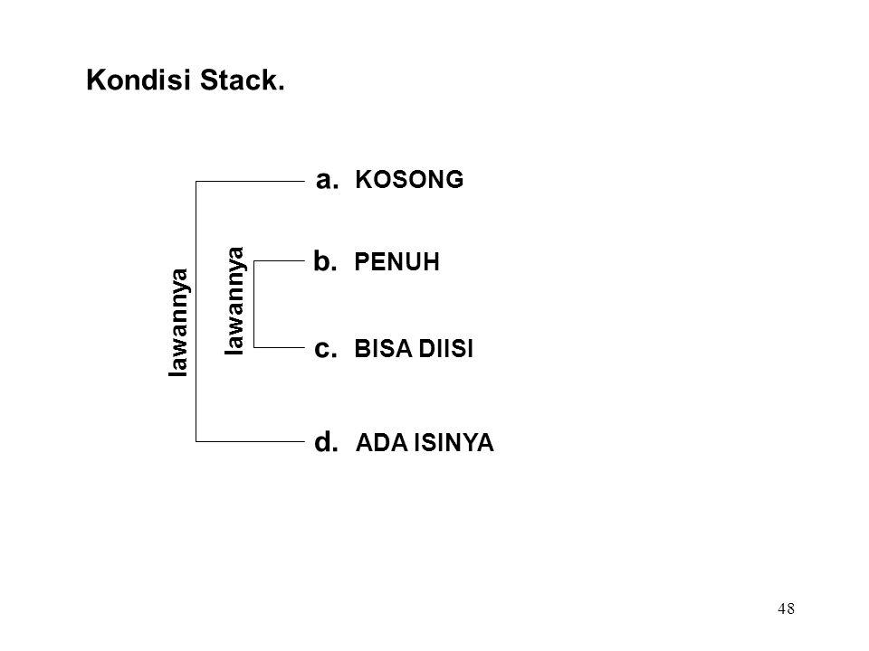 Kondisi Stack. a. KOSONG b. PENUH c. BISA DIISI d. ADA ISINYA lawannya