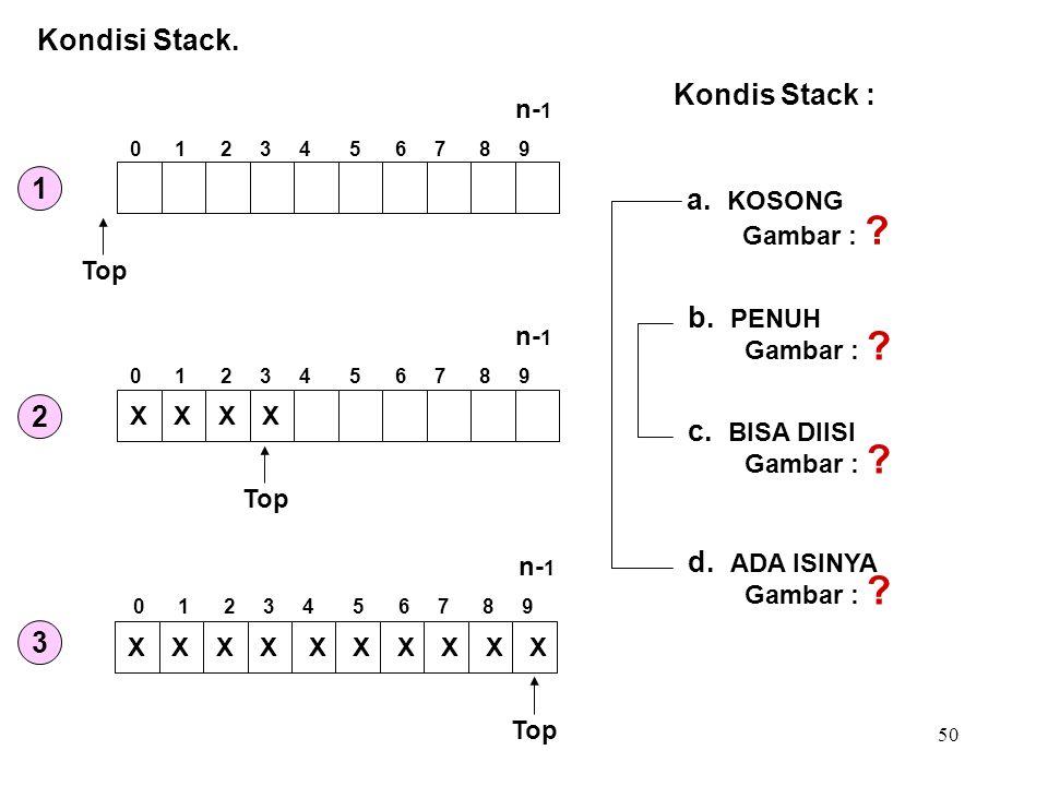 Kondisi Stack. Kondis Stack : 1 a. KOSONG b. PENUH 2 c. BISA DIISI