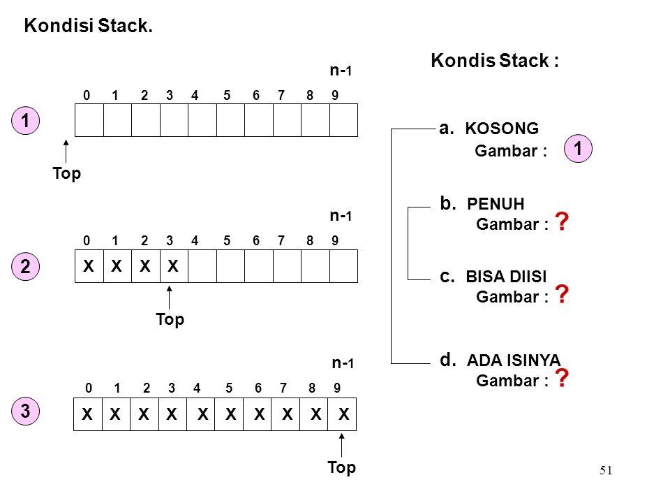 Kondisi Stack. Kondis Stack : 1 a. KOSONG 1 b. PENUH 2 c. BISA DIISI