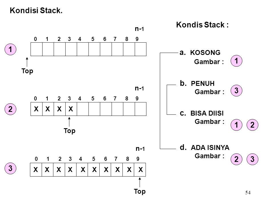 Kondisi Stack. Kondis Stack : 1 a. KOSONG 1 b. PENUH 3 2 c. BISA DIISI