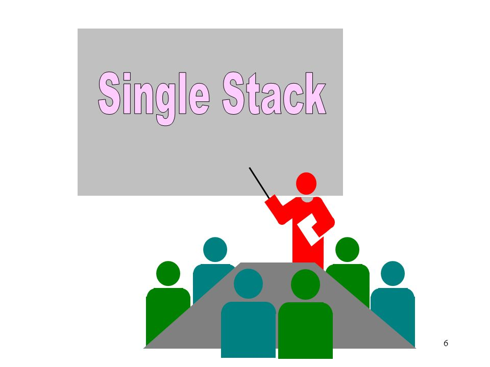 Single Stack 6.3 & 7.3 NESTED LOOP