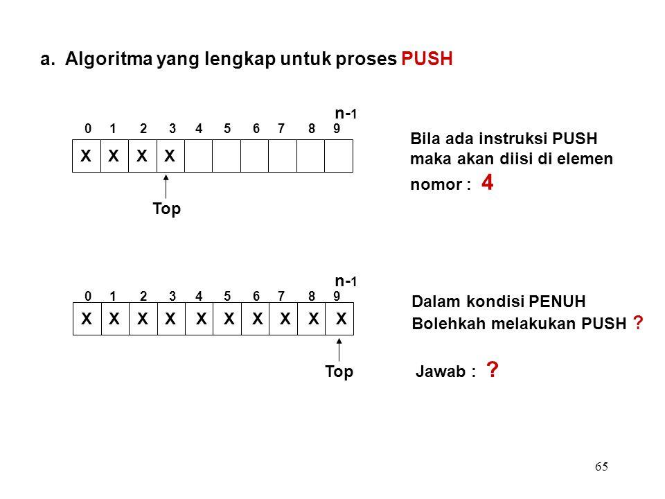 a. Algoritma yang lengkap untuk proses PUSH