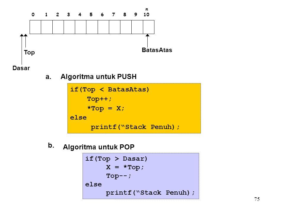 if(Top < BatasAtas) Top++; *Top = X; else printf( Stack Penuh);