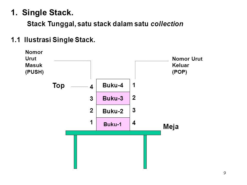 1. Single Stack. Stack Tunggal, satu stack dalam satu collection
