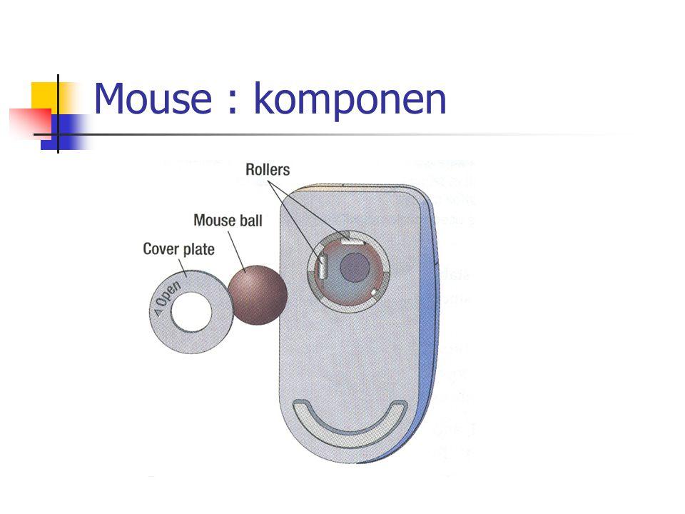 Mouse : komponen