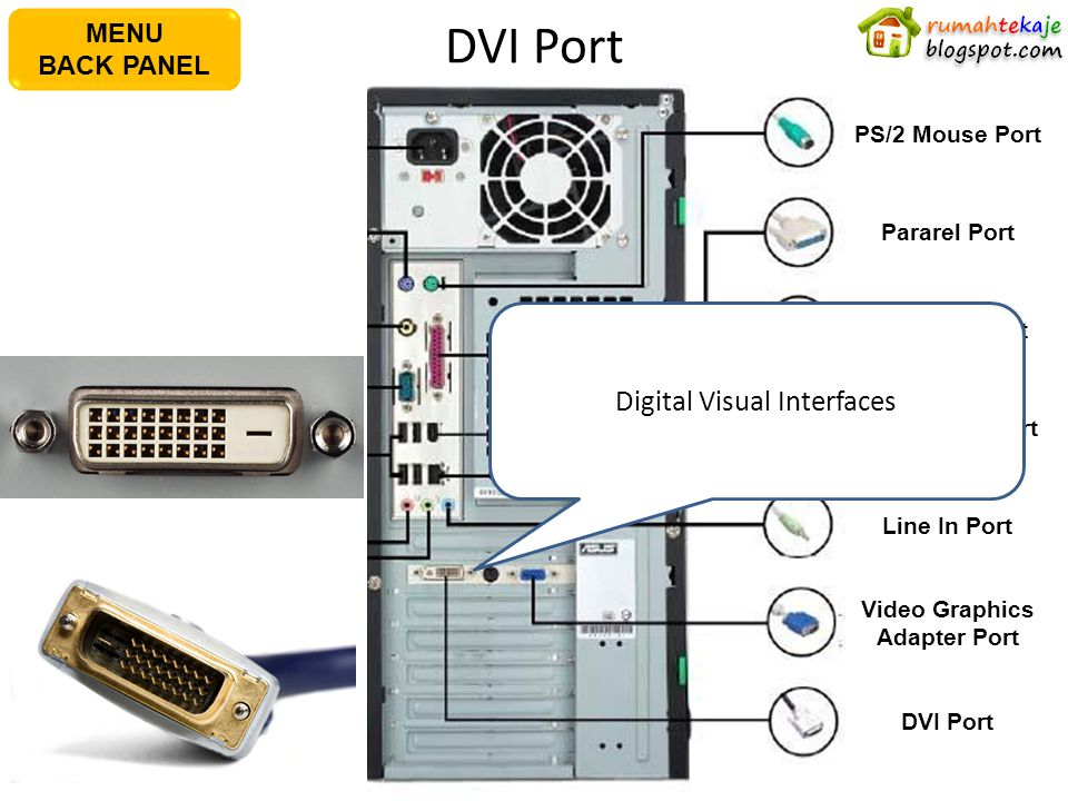 Video Graphics Adapter Port