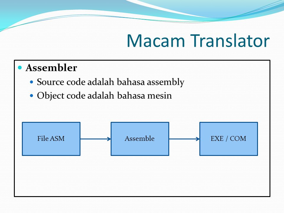Macam Translator Assembler Source code adalah bahasa assembly