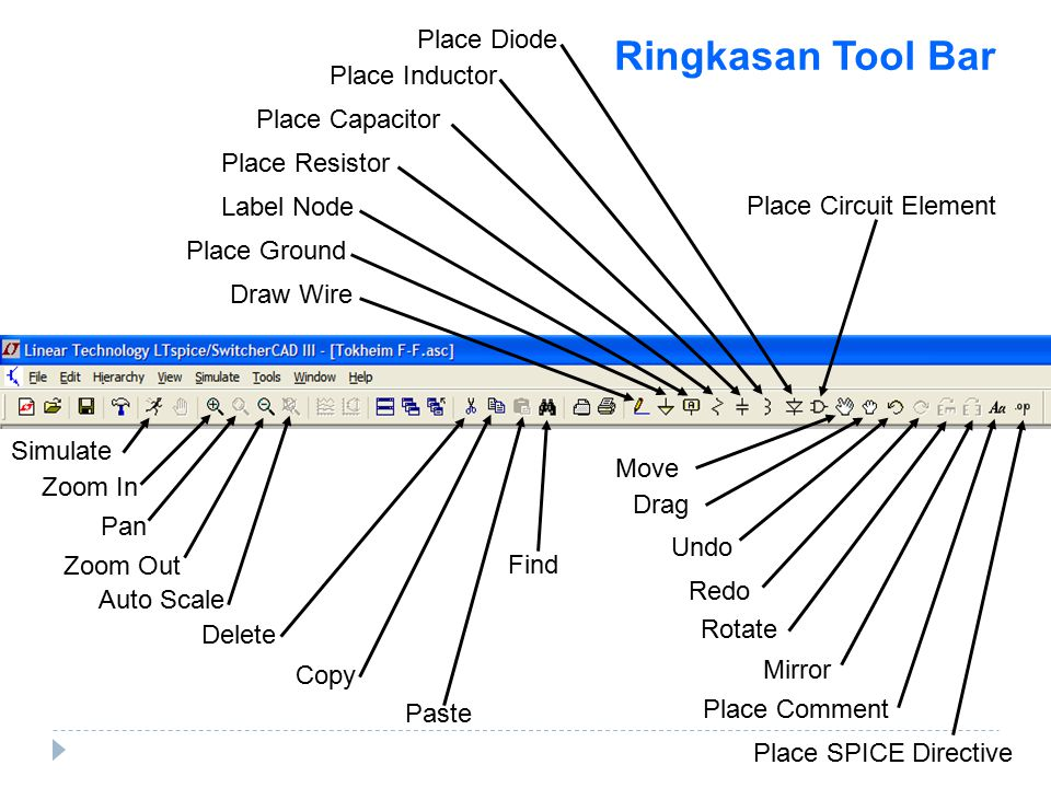 Ringkasan Tool Bar Place Diode Place Inductor Place Capacitor