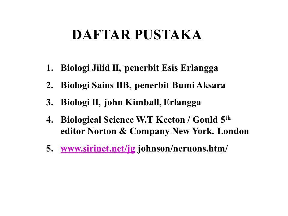 DAFTAR PUSTAKA Biologi Jilid II, penerbit Esis Erlangga