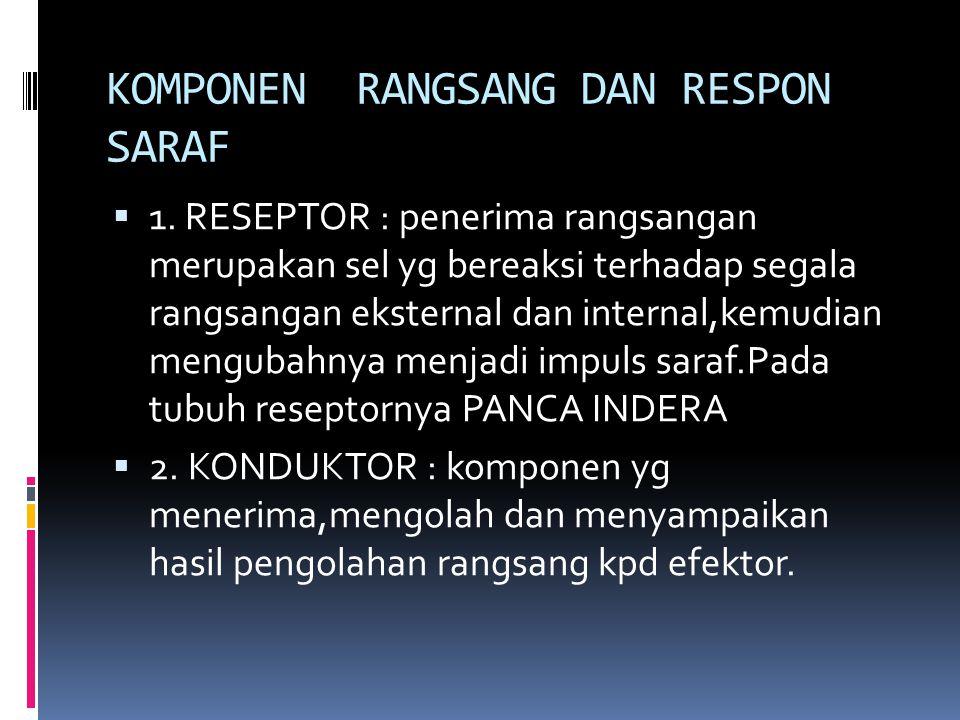 KOMPONEN RANGSANG DAN RESPON SARAF