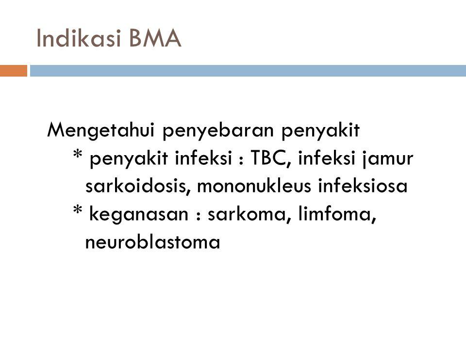 Indikasi BMA Mengetahui penyebaran penyakit