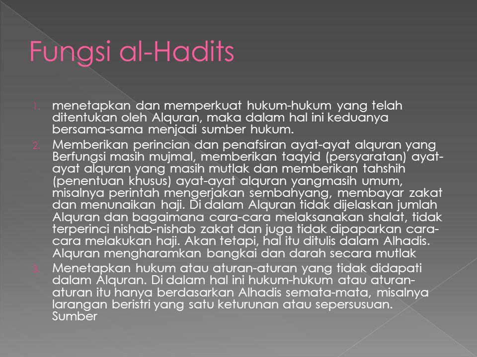 Fungsi al-Hadits