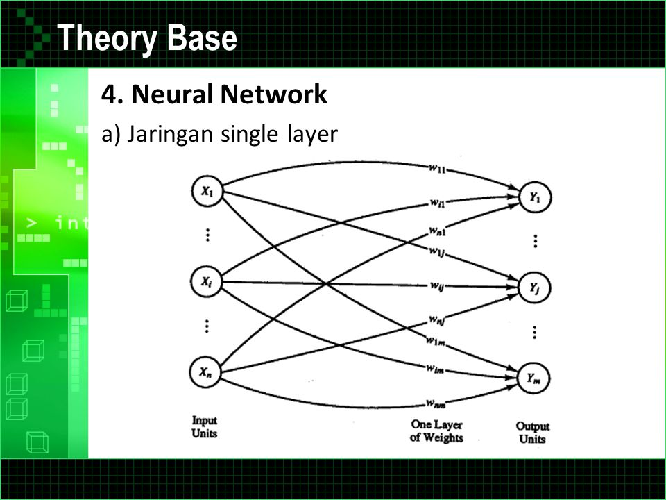 Theory Base 4. Neural Network a) Jaringan single layer
