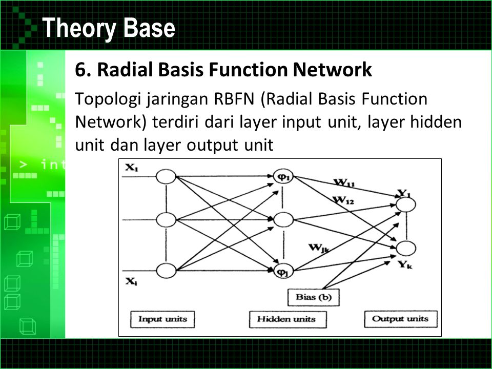 Theory Base 6. Radial Basis Function Network