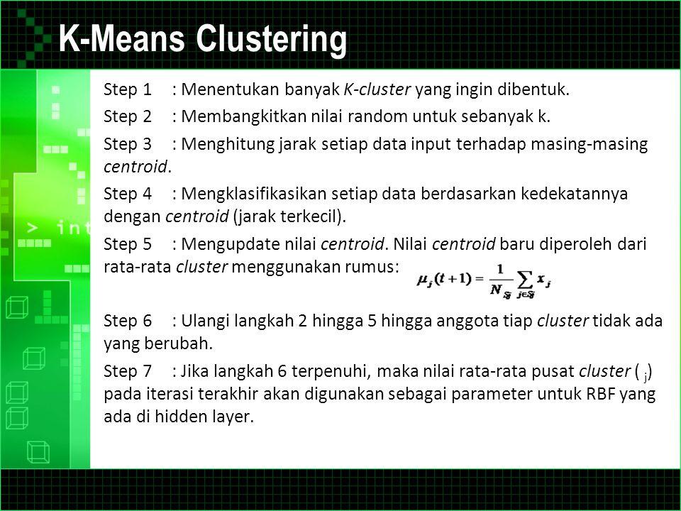 K-Means Clustering Step 1 : Menentukan banyak K-cluster yang ingin dibentuk. Step 2 : Membangkitkan nilai random untuk sebanyak k.