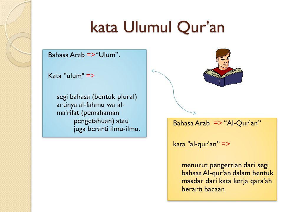 kata Ulumul Qur'an