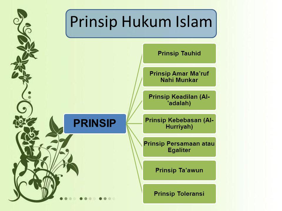Prinsip Hukum Islam PRINSIP Prinsip Tauhid