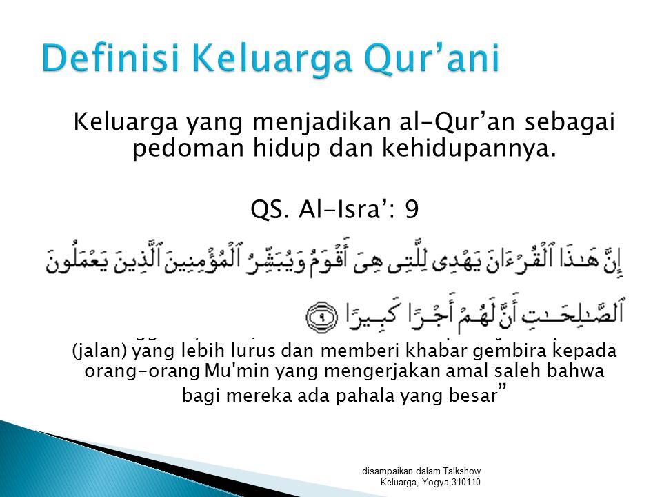 Definisi Keluarga Qur'ani