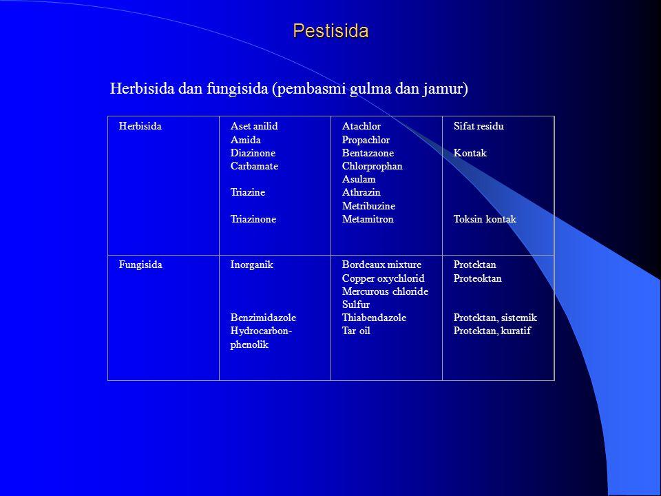 Pestisida Herbisida dan fungisida (pembasmi gulma dan jamur) Herbisida