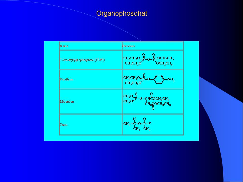 Organophosohat