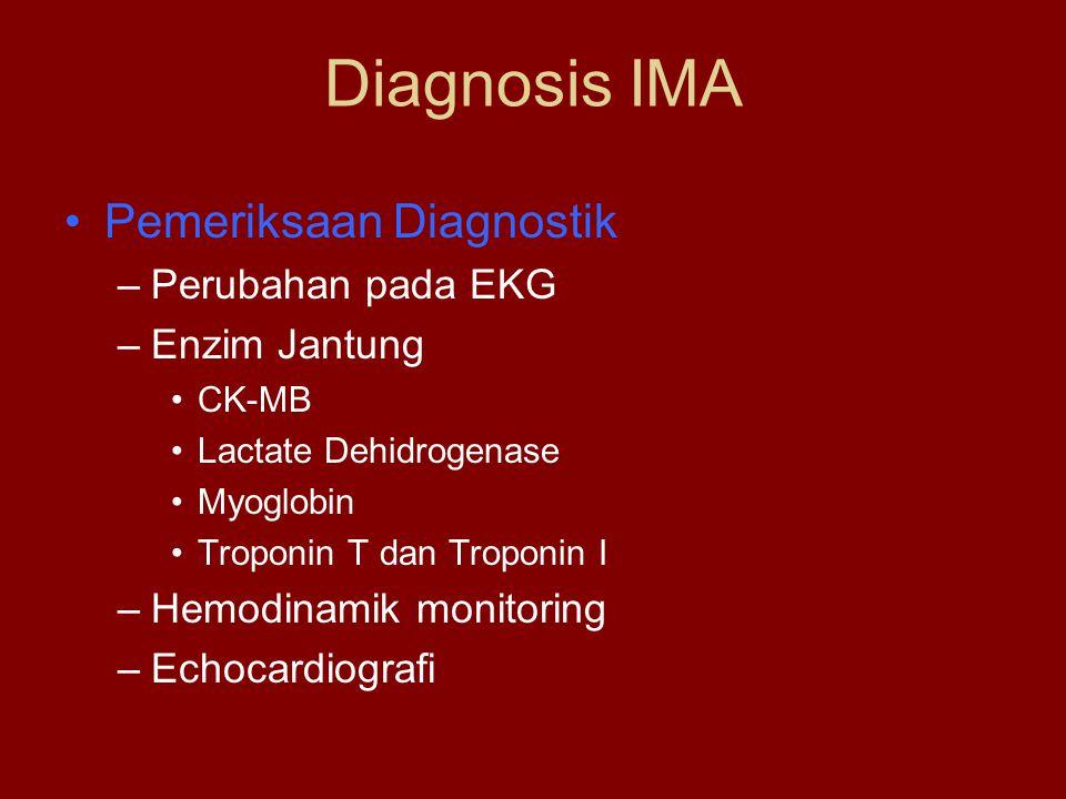 Diagnosis IMA Pemeriksaan Diagnostik Perubahan pada EKG Enzim Jantung