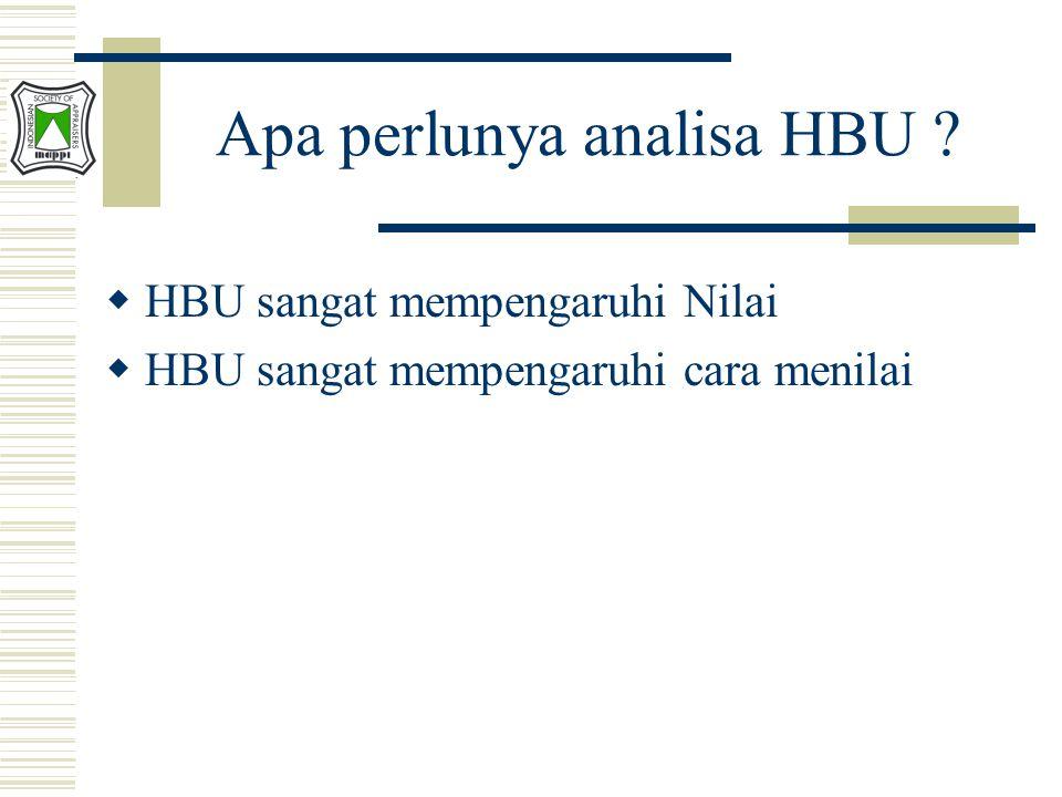 Apa perlunya analisa HBU