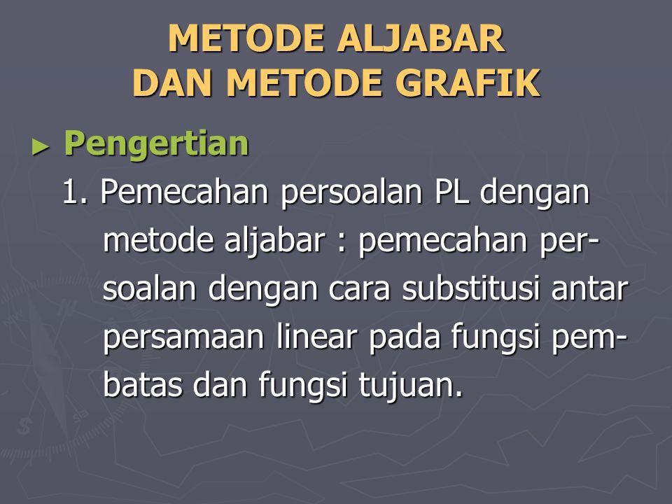 METODE ALJABAR DAN METODE GRAFIK