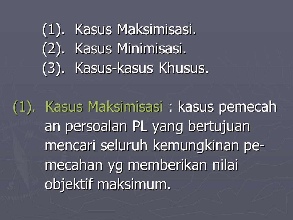 (1). Kasus Maksimisasi. (2). Kasus Minimisasi. (3). Kasus-kasus Khusus. (1). Kasus Maksimisasi : kasus pemecah.