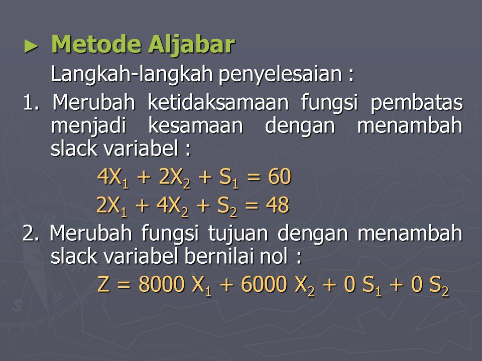Metode Aljabar Langkah-langkah penyelesaian :